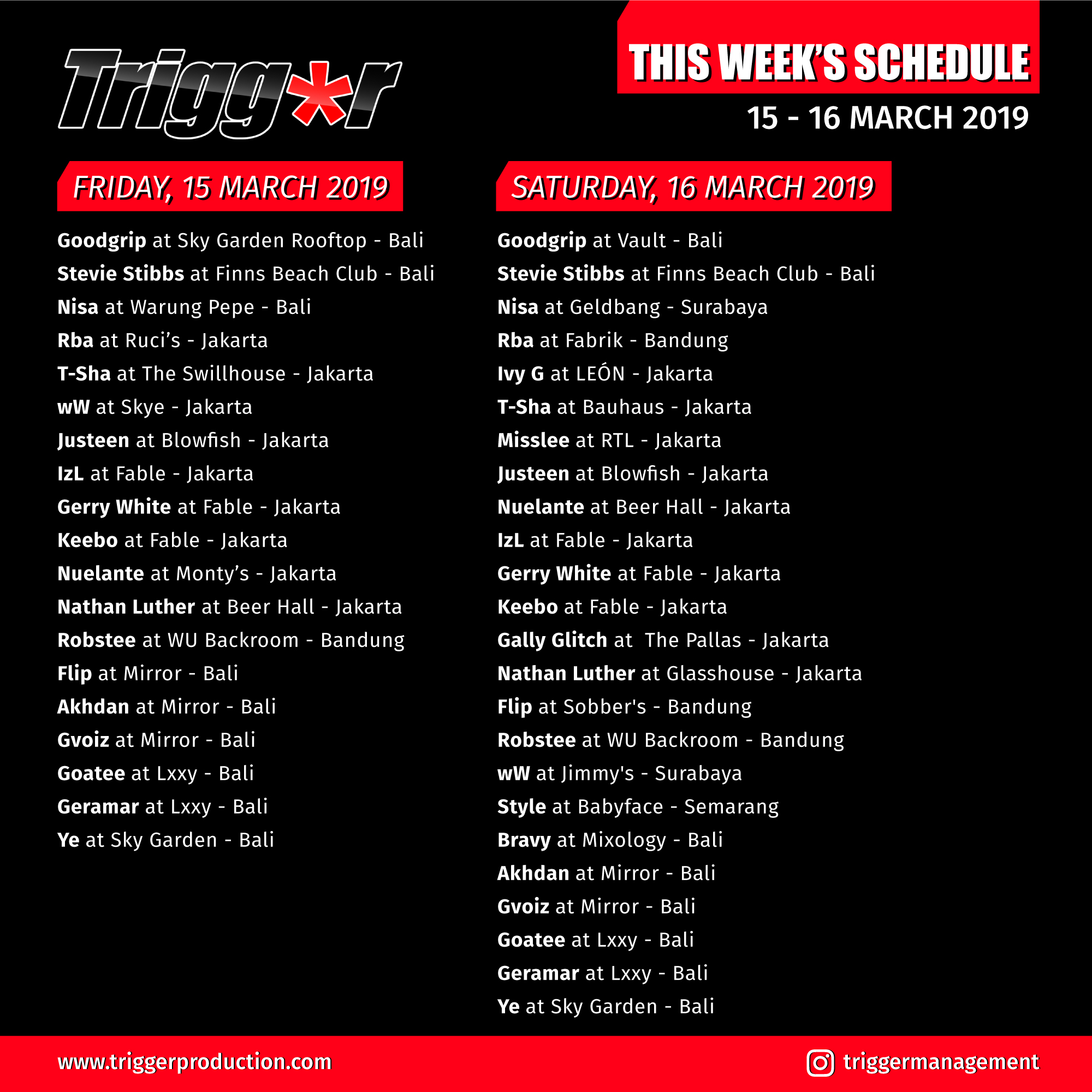 Trigger Production Schedule